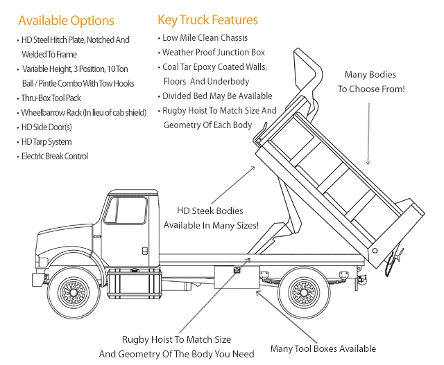 Dump Body Parts : Medium duty dump truck industry s toughest royal