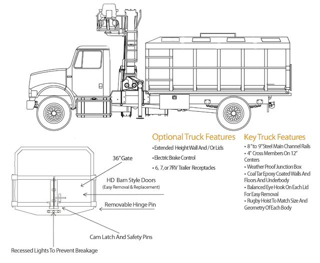 Grapple Truck