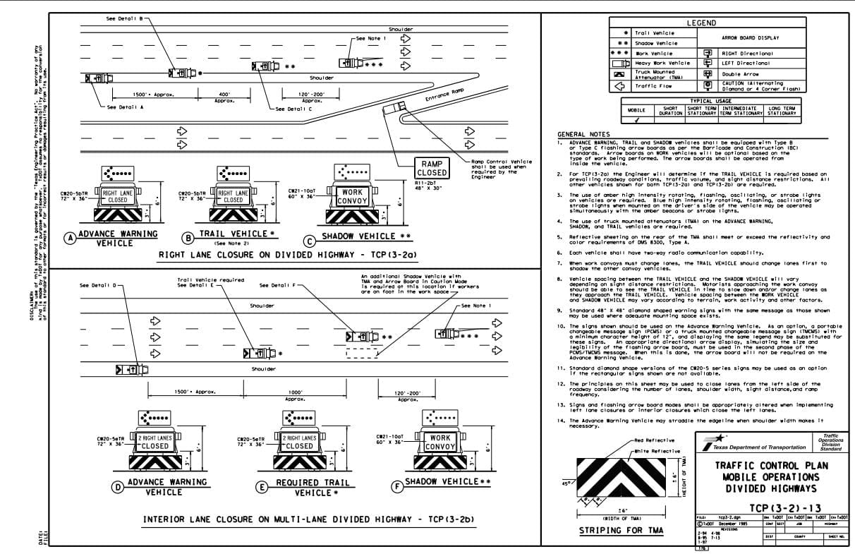 Texas TMA truck regulations